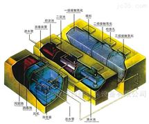 四川省攀枝花市养猪污水处理设备