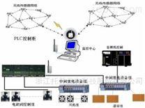 温室大棚智能控制系统